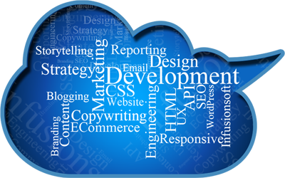 services_automation_content_copywriting_md