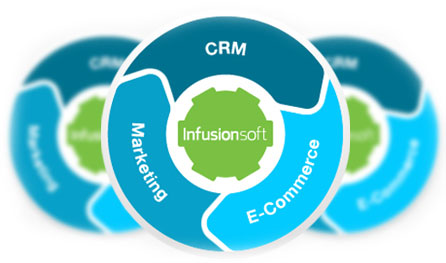 Infusionsoft-Keap certified partner law firm